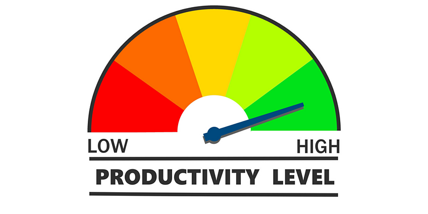 Productivity - training and development.png