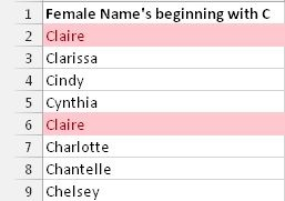 Female names beginning with C